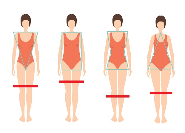 Тип фигуры + длина и фасон юбки